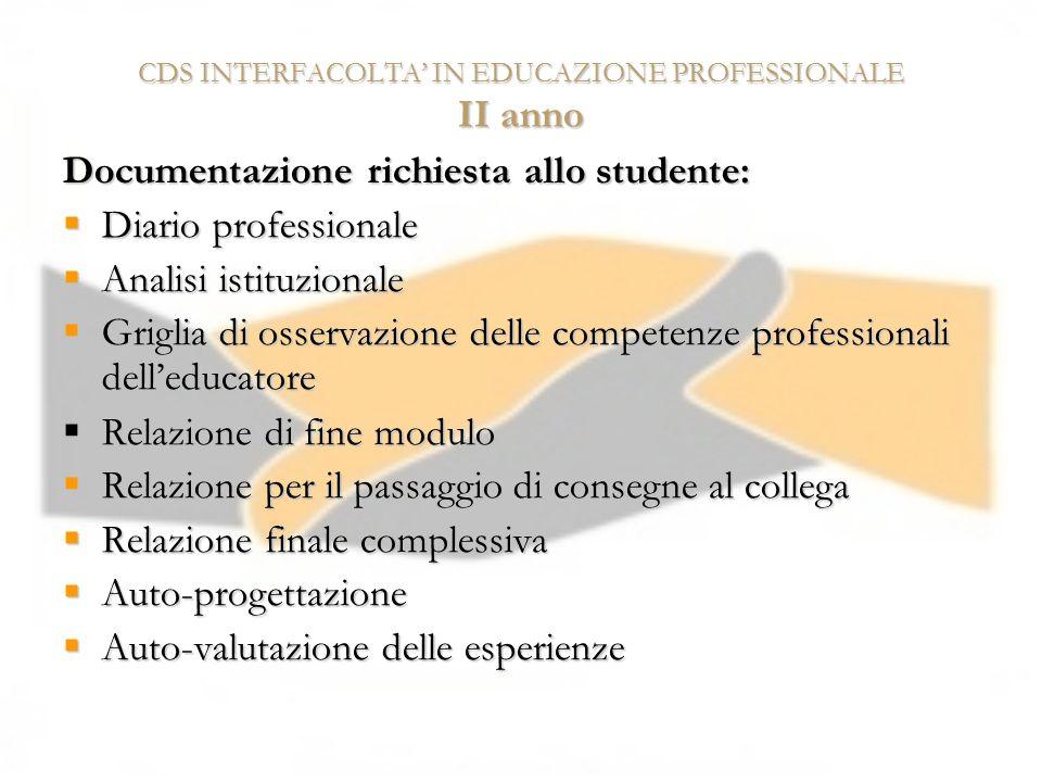 CDS INTERFACOLTA' IN EDUCAZIONE PROFESSIONALE II anno
