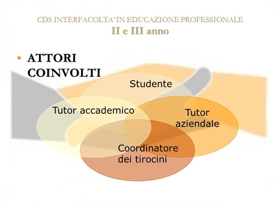 CDS INTERFACOLTA' IN EDUCAZIONE PROFESSIONALE II e III anno