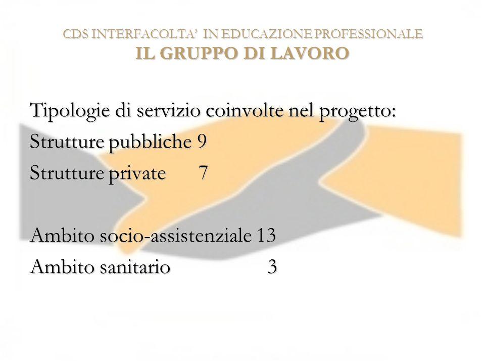 CDS INTERFACOLTA' IN EDUCAZIONE PROFESSIONALE IL GRUPPO DI LAVORO
