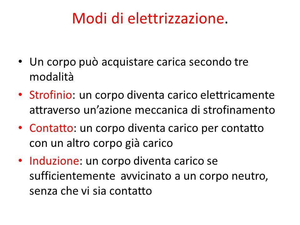 Modi di elettrizzazione.