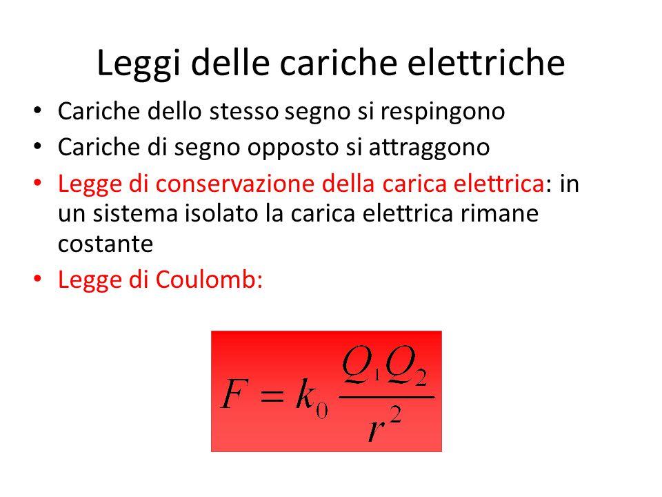 Leggi delle cariche elettriche