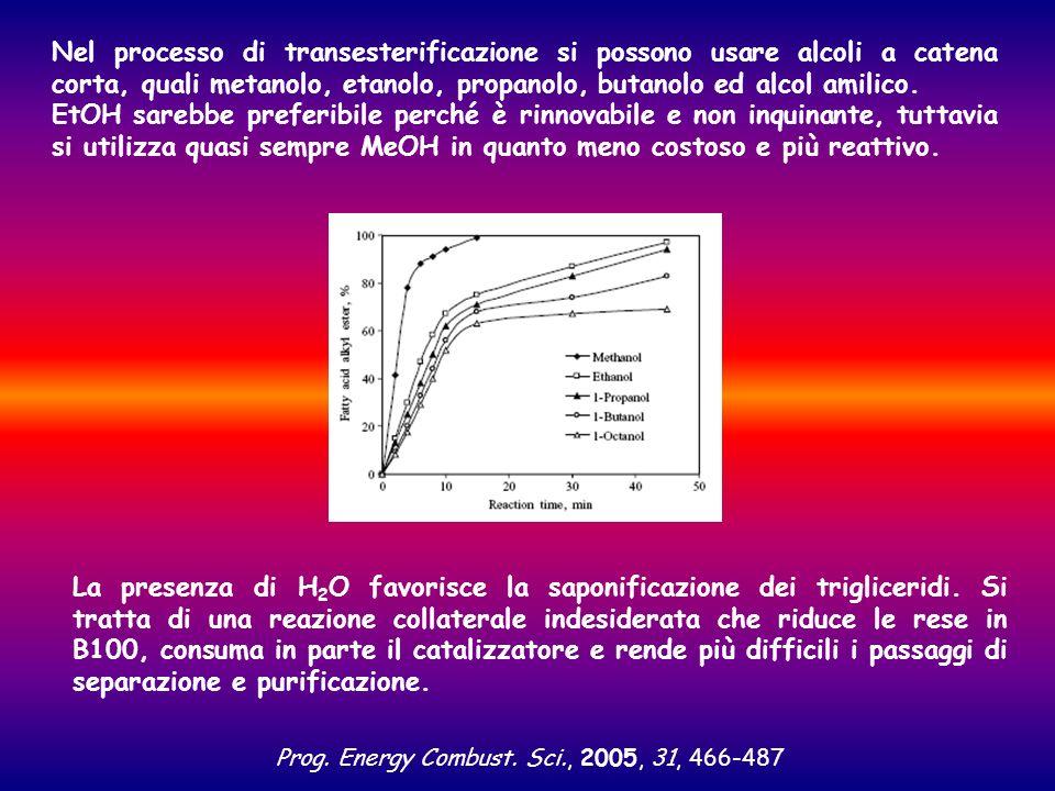 Prog. Energy Combust. Sci., 2005, 31, 466-487
