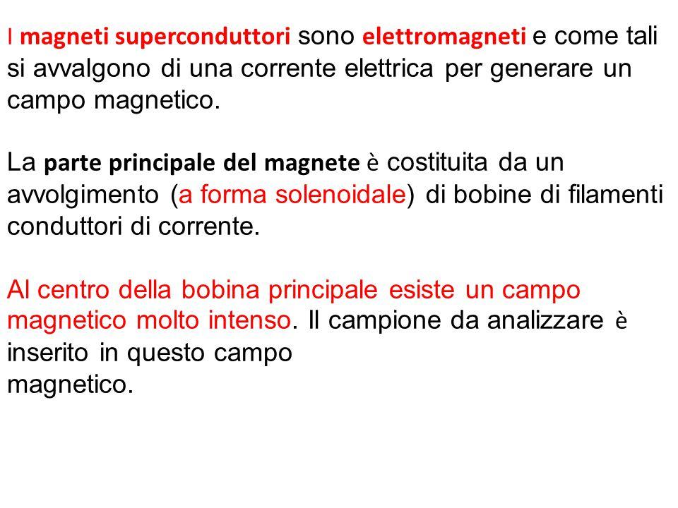 I magneti superconduttori sono elettromagneti e come tali si avvalgono di una corrente elettrica per generare un campo magnetico.