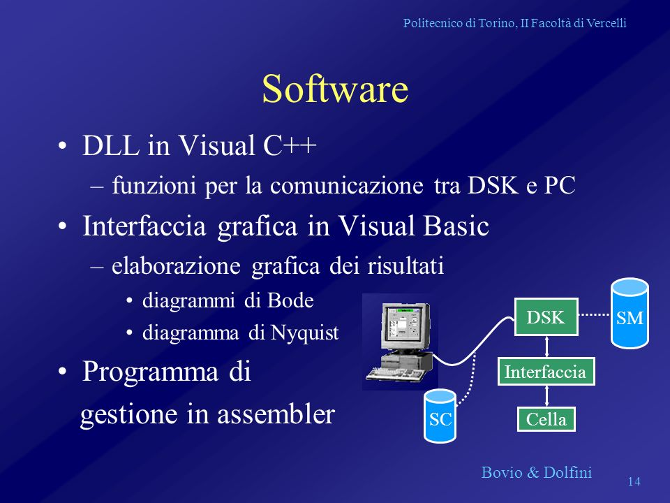 Software DLL in Visual C++ Interfaccia grafica in Visual Basic