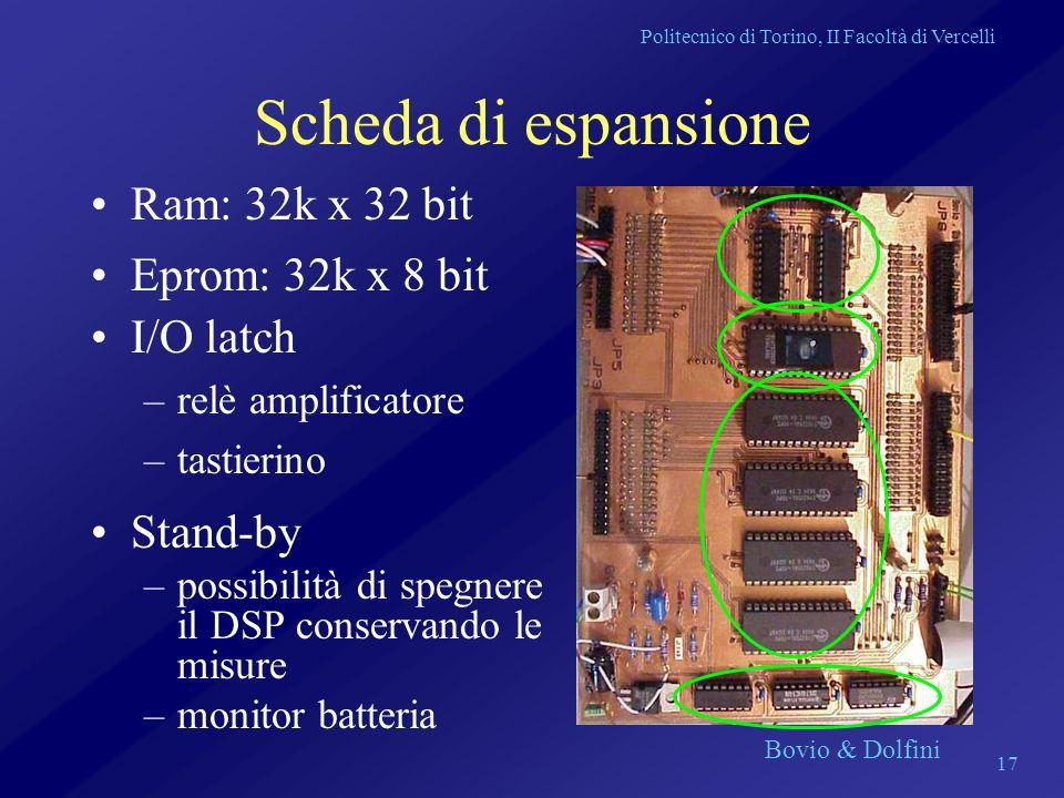 Scheda di espansione Ram: 32k x 32 bit Eprom: 32k x 8 bit I/O latch