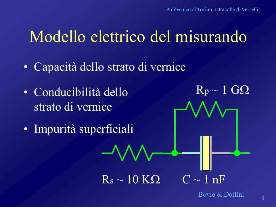 Modello elettrico del misurando