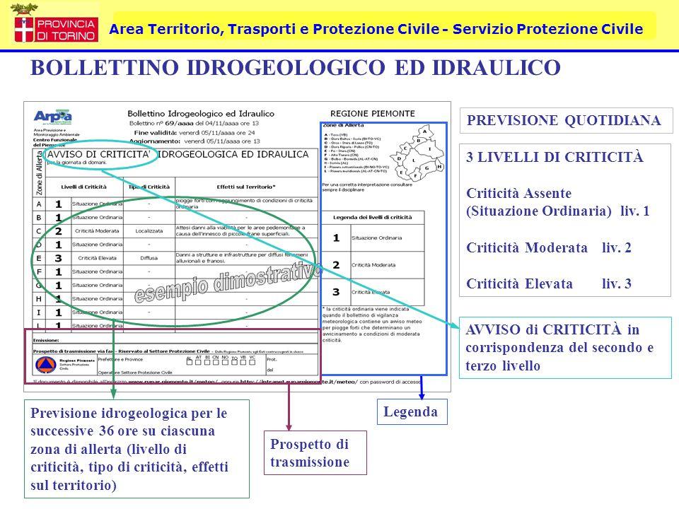 BOLLETTINO IDROGEOLOGICO ED IDRAULICO
