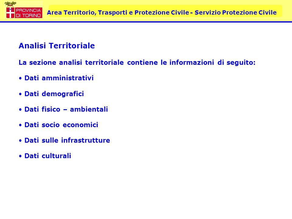 Analisi Territoriale La sezione analisi territoriale contiene le informazioni di seguito: Dati amministrativi.
