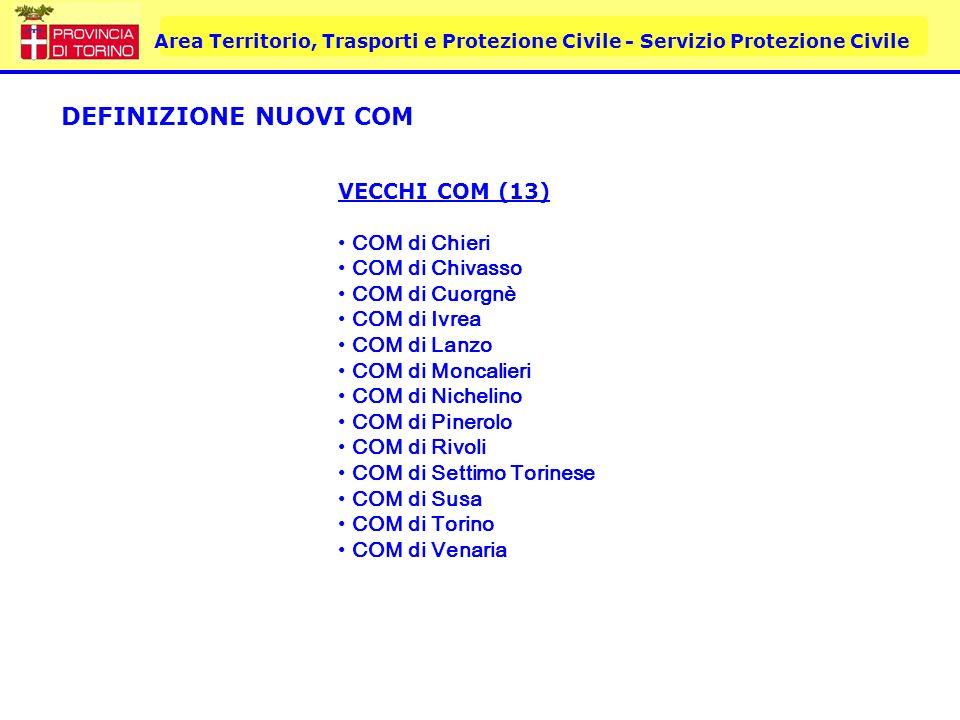 DEFINIZIONE NUOVI COM VECCHI COM (13) COM di Chieri COM di Chivasso