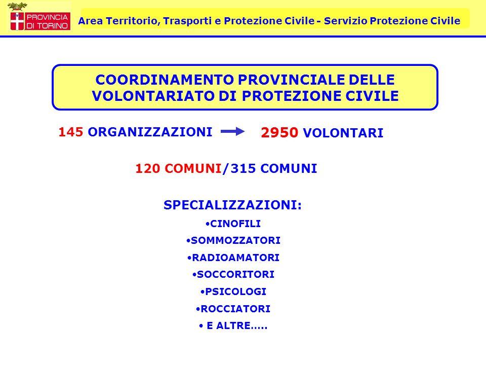 COORDINAMENTO PROVINCIALE DELLE VOLONTARIATO DI PROTEZIONE CIVILE