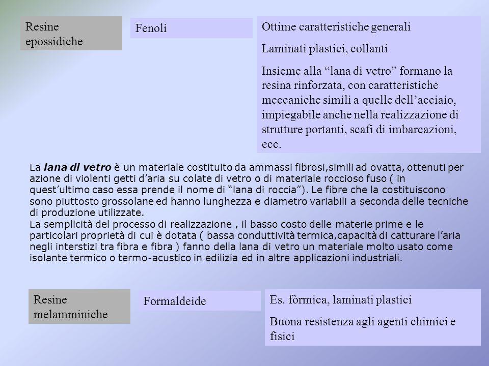 Ottime caratteristiche generali Laminati plastici, collanti