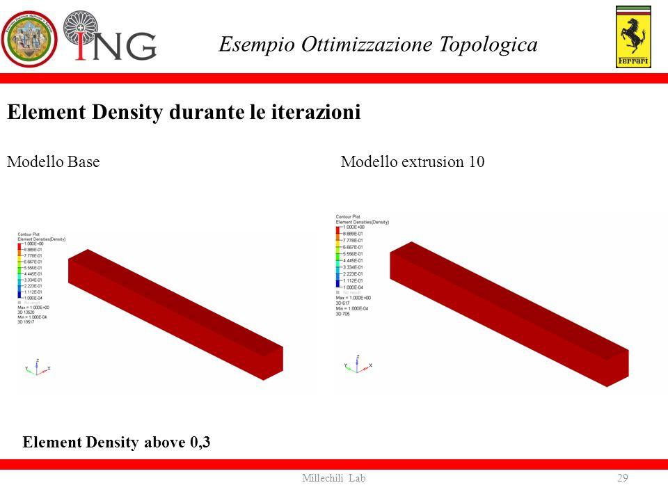 Esempio Ottimizzazione Topologica