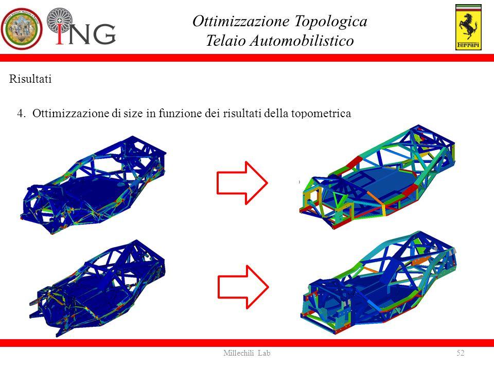 Ottimizzazione Strutturale telai automobilistici