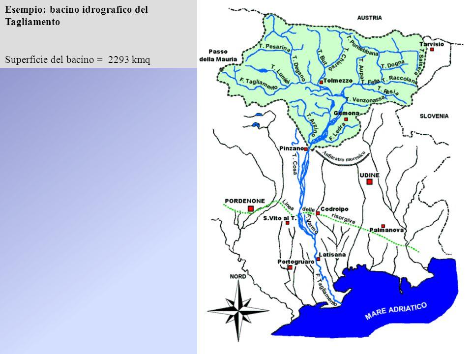 Esempio: bacino idrografico del Tagliamento