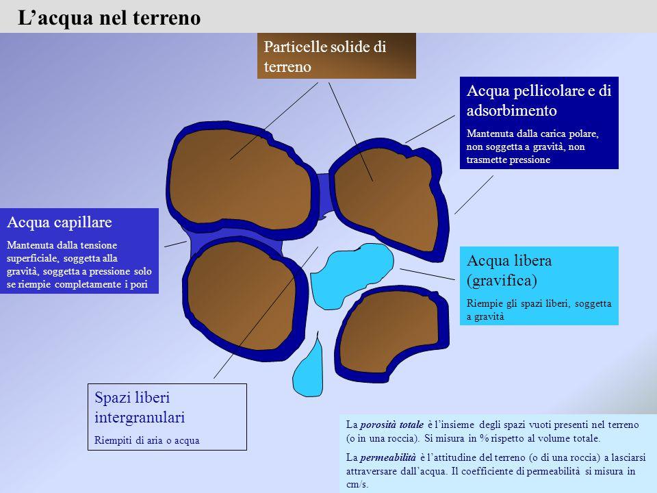 L'acqua nel terreno Particelle solide di terreno