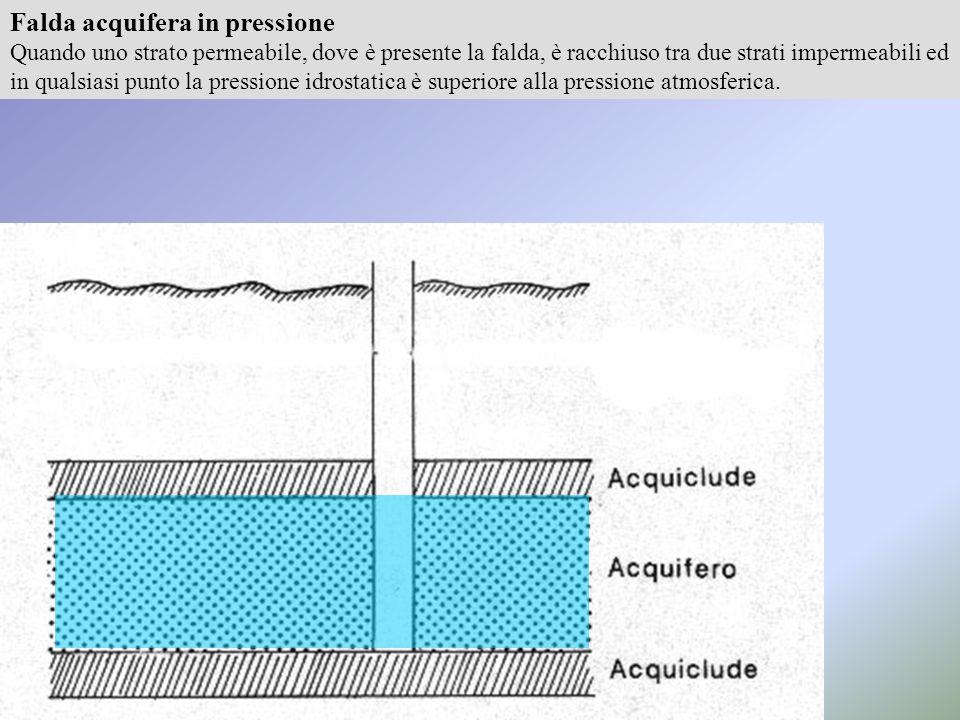 Falda acquifera in pressione