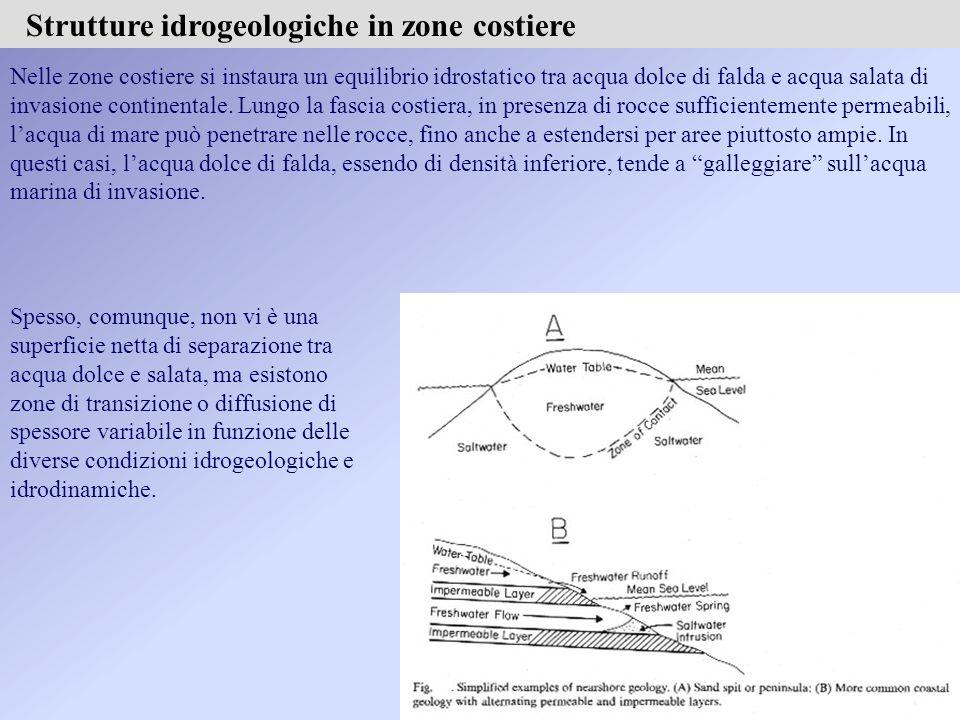 Strutture idrogeologiche in zone costiere