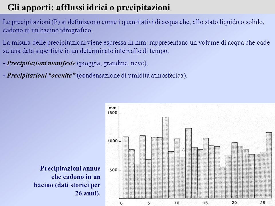 Gli apporti: afflussi idrici o precipitazioni