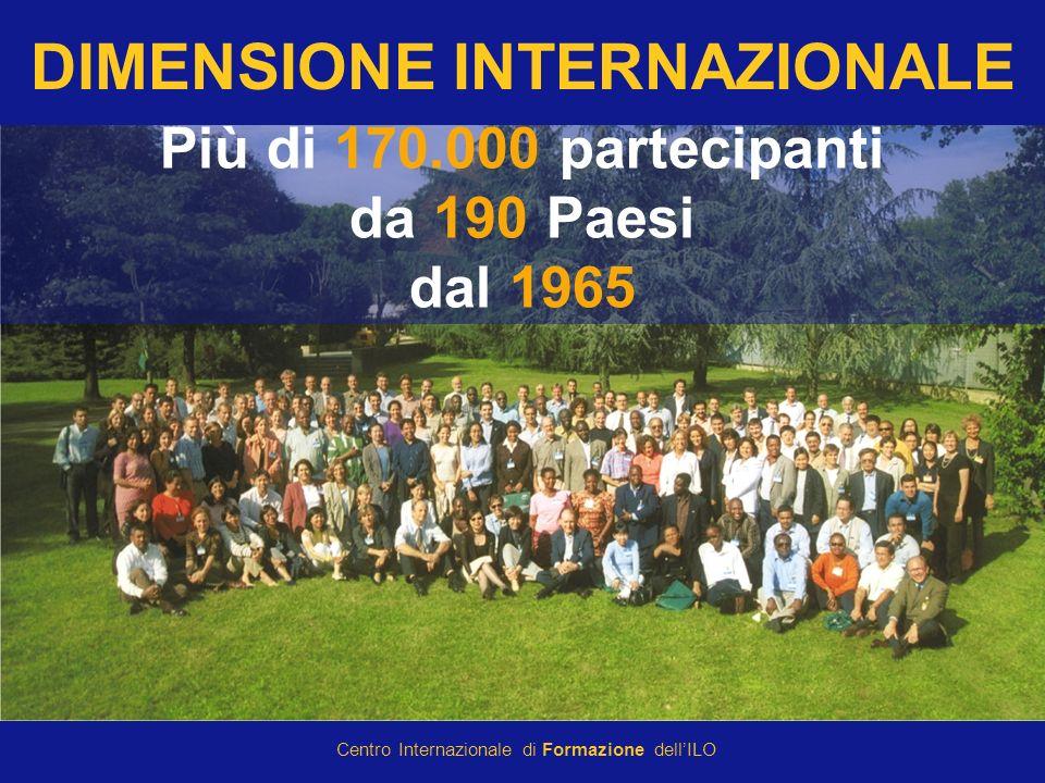 Più di 170.000 partecipanti da 190 Paesi dal 1965