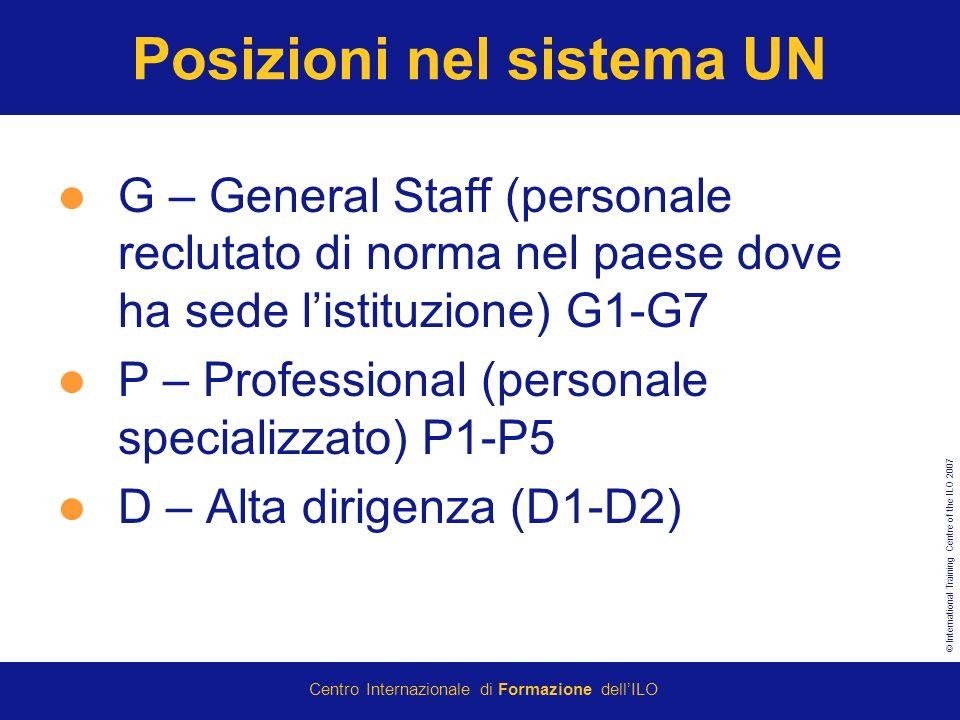 Posizioni nel sistema UN