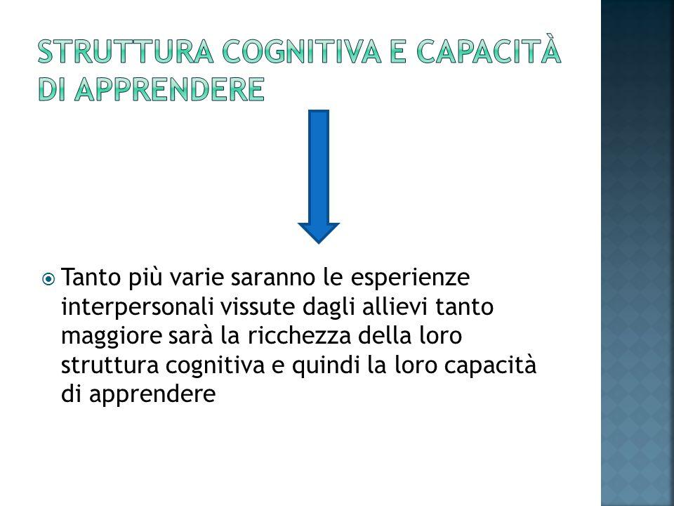 Struttura cognitiva e capacità di apprendere