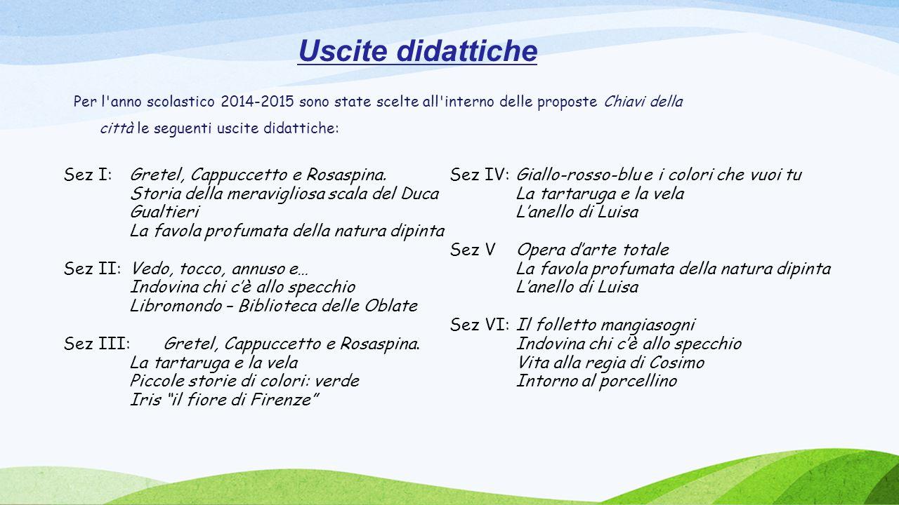 Uscite didattiche Sez I: Gretel, Cappuccetto e Rosaspina.
