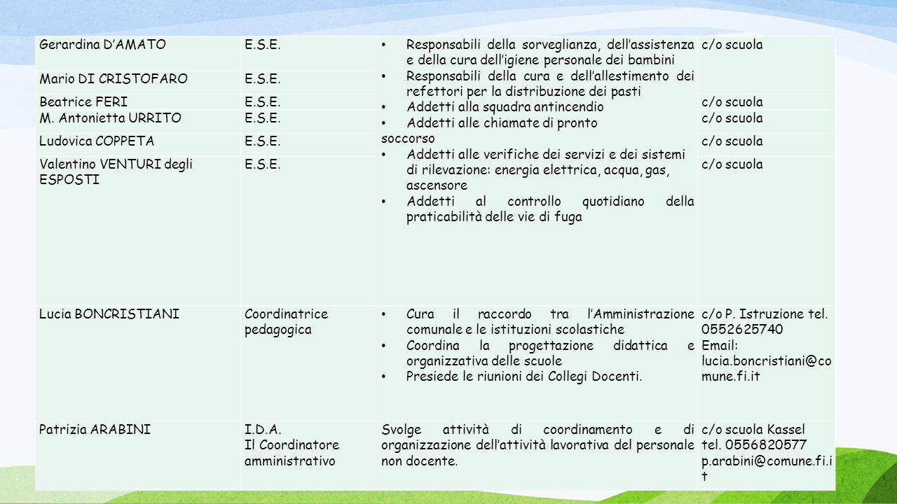 07/01/1 Gerardina D'AMATO E.S.E.