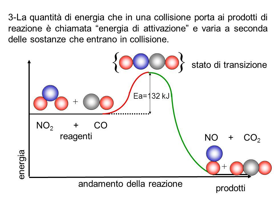 3-La quantità di energia che in una collisione porta ai prodotti di reazione è chiamata energia di attivazione e varia a seconda delle sostanze che entrano in collisione.