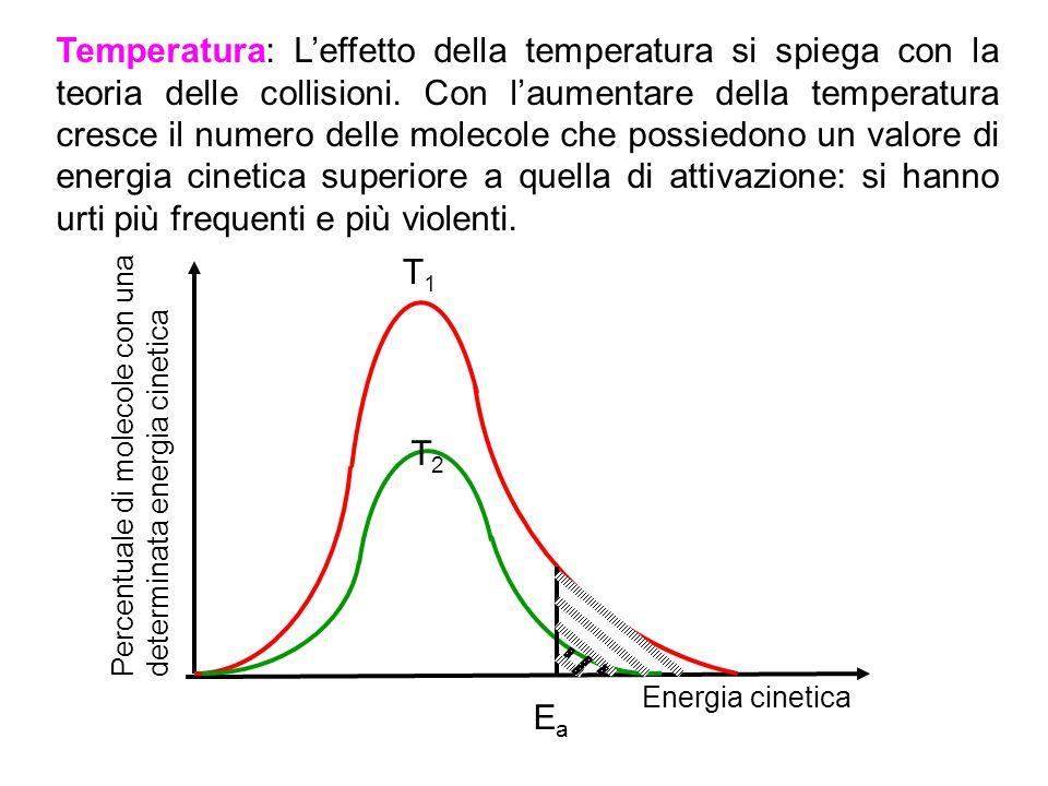 Temperatura: L'effetto della temperatura si spiega con la teoria delle collisioni. Con l'aumentare della temperatura cresce il numero delle molecole che possiedono un valore di energia cinetica superiore a quella di attivazione: si hanno urti più frequenti e più violenti.