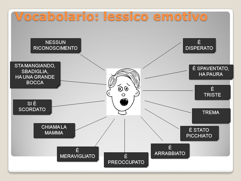 Vocabolario: lessico emotivo