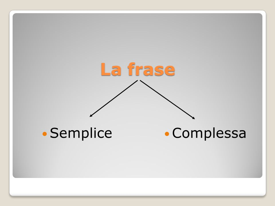 La frase Semplice Complessa