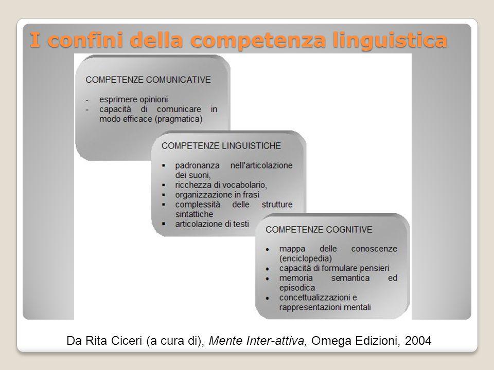 I confini della competenza linguistica