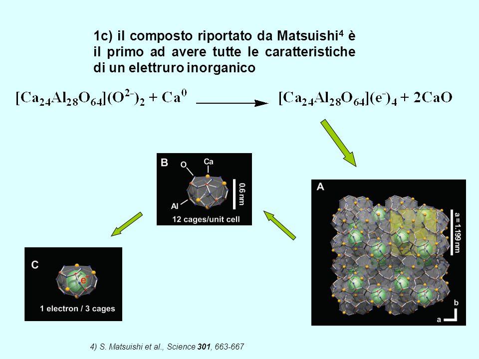 1c) il composto riportato da Matsuishi4 è il primo ad avere tutte le caratteristiche di un elettruro inorganico