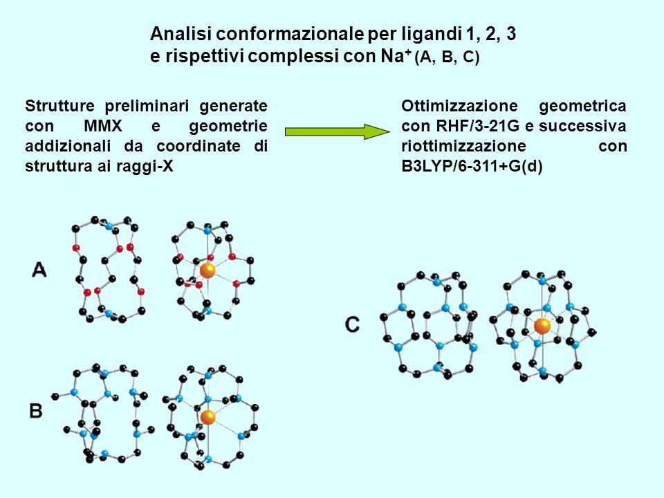 Analisi conformazionale per ligandi 1, 2, 3 e rispettivi complessi con Na+ (A, B, C)