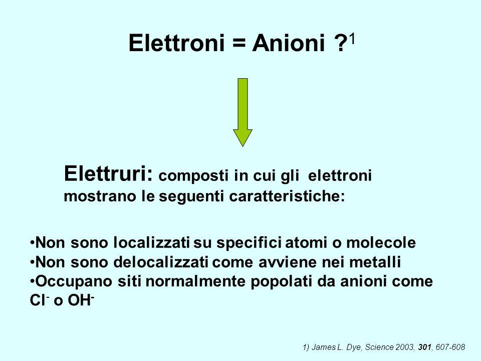 Elettroni = Anioni 1 Elettruri: composti in cui gli elettroni mostrano le seguenti caratteristiche: