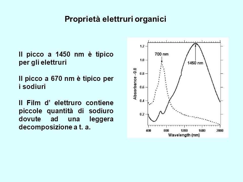 Proprietà elettruri organici