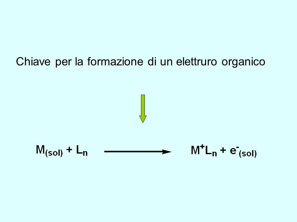 Chiave per la formazione di un elettruro organico