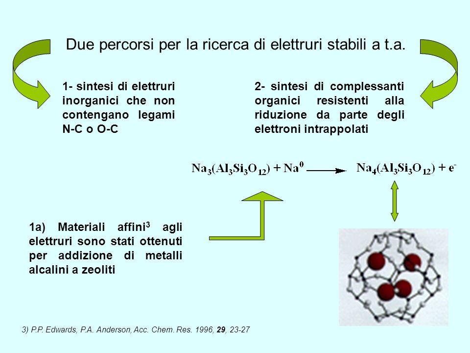 Due percorsi per la ricerca di elettruri stabili a t.a.