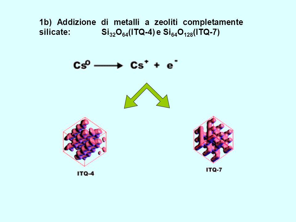 1b) Addizione di metalli a zeoliti completamente silicate: Si32O64(ITQ-4) e Si64O128(ITQ-7)