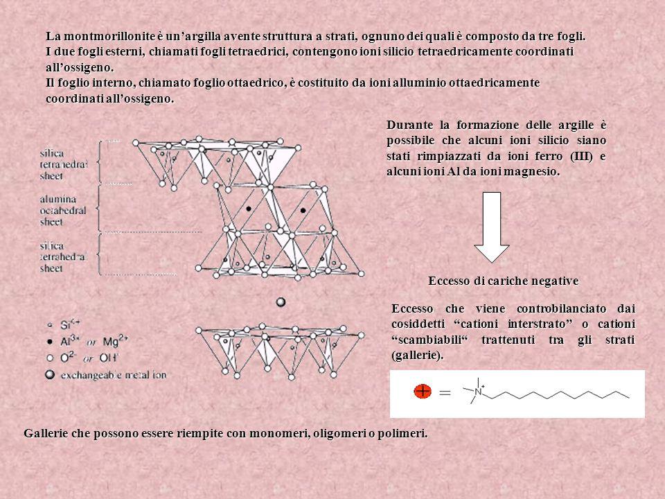 La montmorillonite è un'argilla avente struttura a strati, ognuno dei quali è composto da tre fogli.