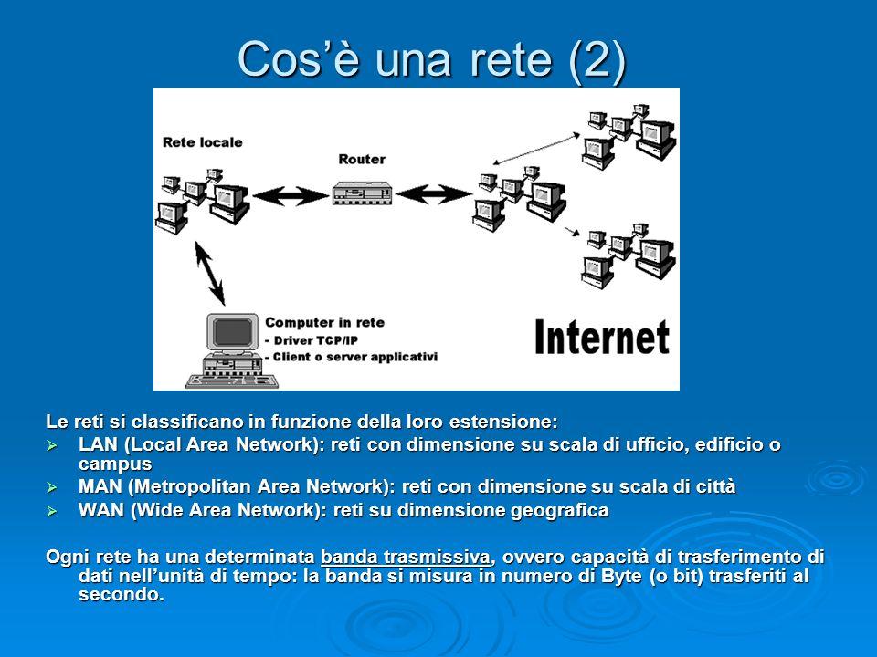 Cos'è una rete (2) Le reti si classificano in funzione della loro estensione: