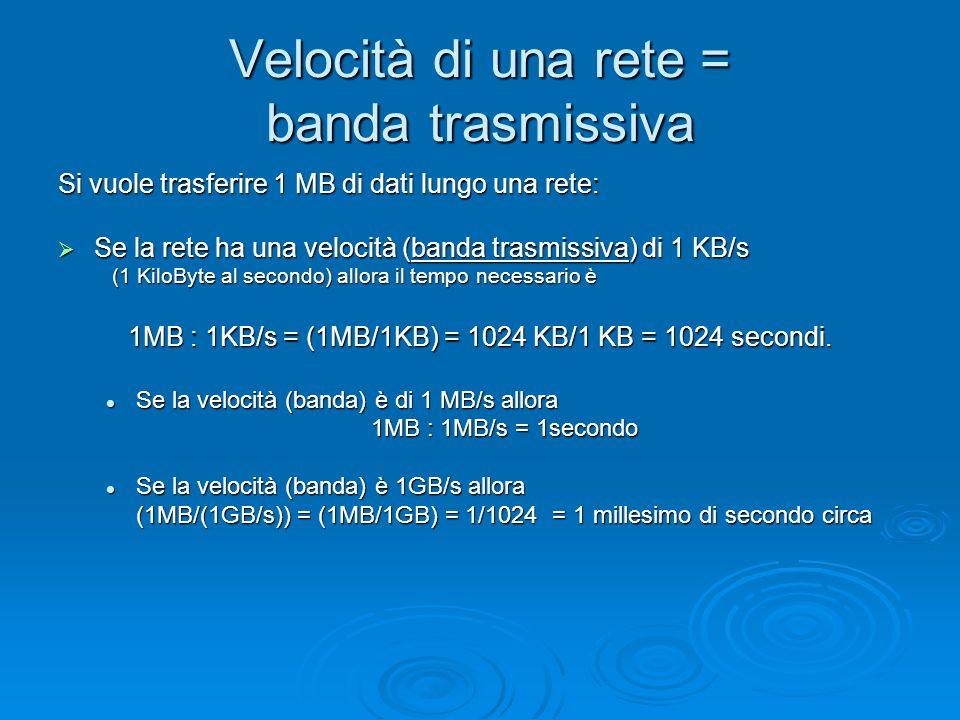 Velocità di una rete = banda trasmissiva