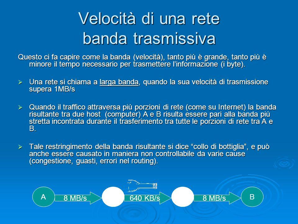 Velocità di una rete banda trasmissiva