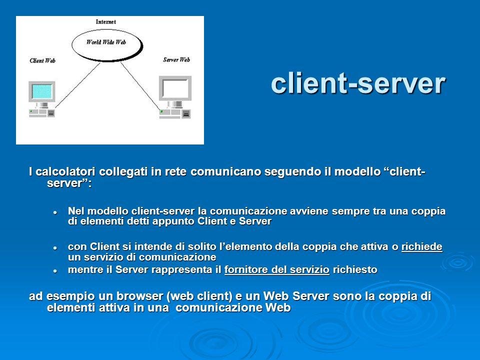 client-server I calcolatori collegati in rete comunicano seguendo il modello client-server :