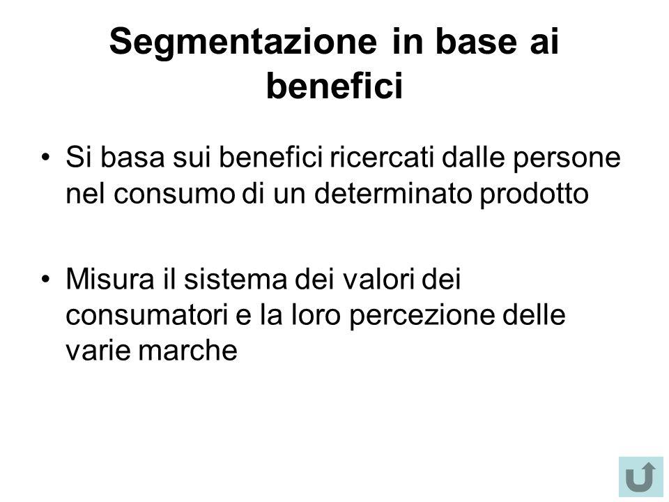 Segmentazione in base ai benefici