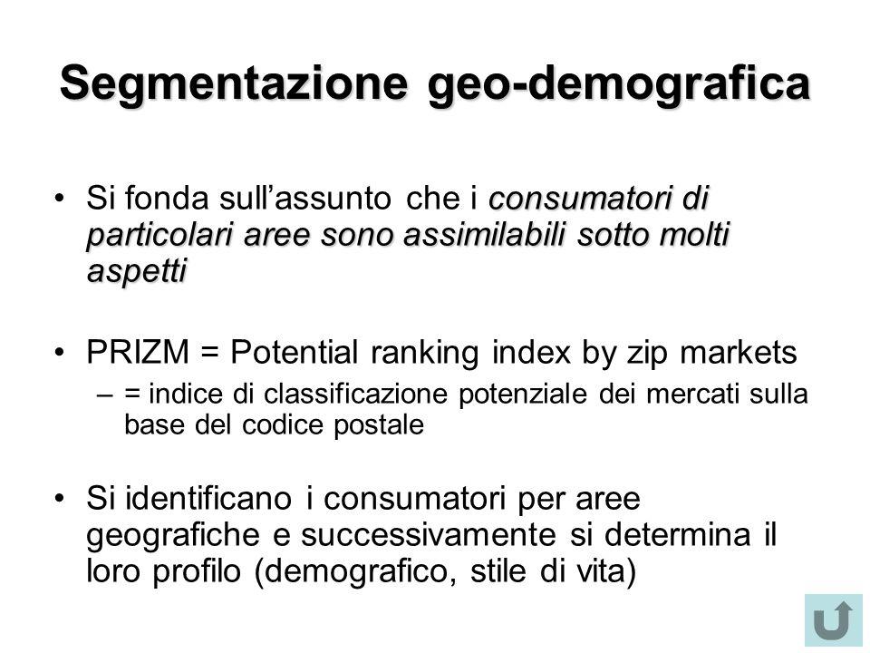 Segmentazione geo-demografica