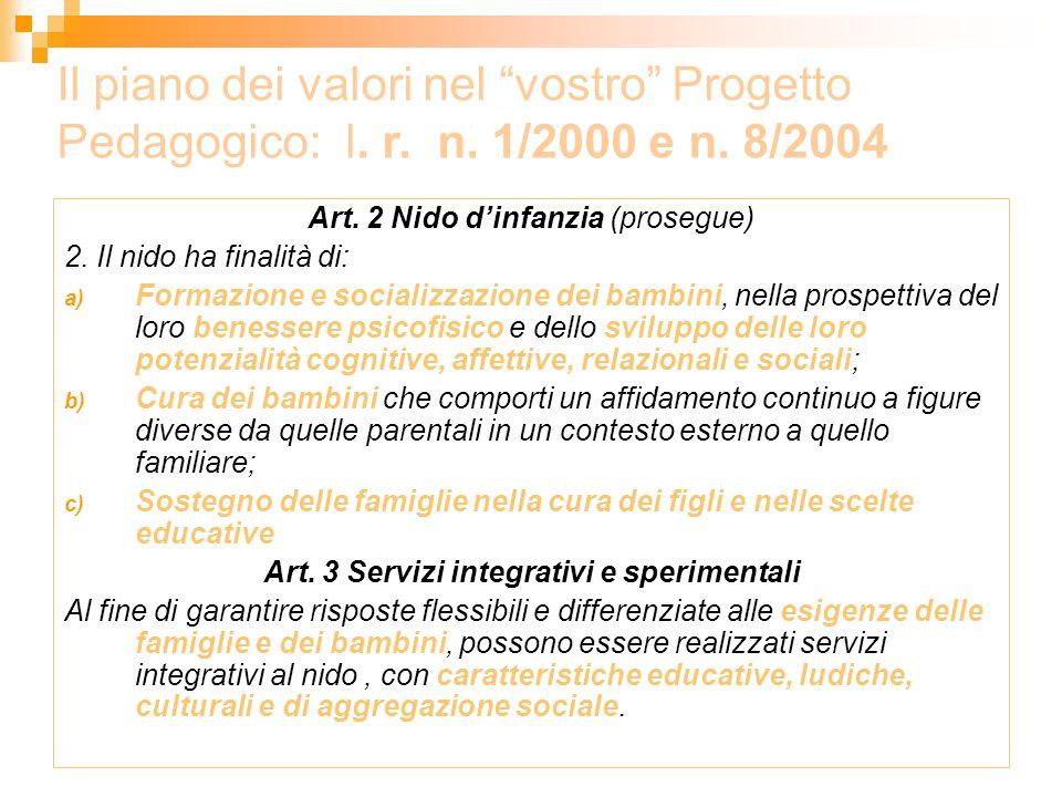 Art. 3 Servizi integrativi e sperimentali