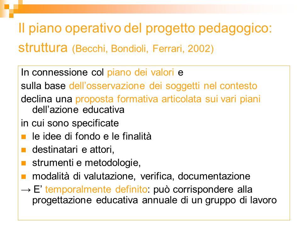 Il piano operativo del progetto pedagogico: struttura (Becchi, Bondioli, Ferrari, 2002)