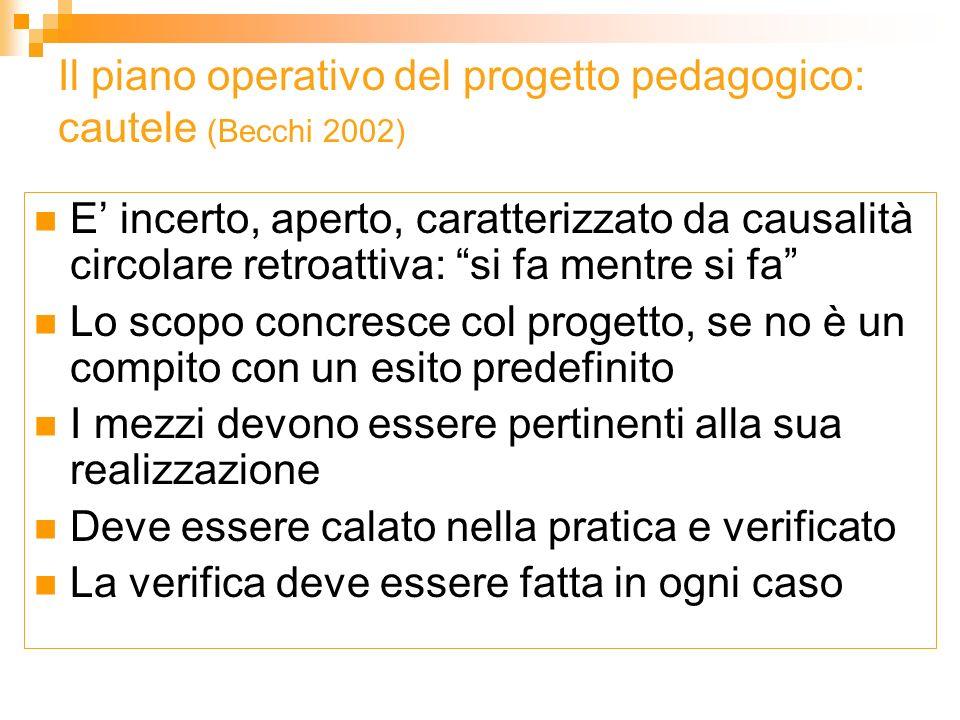 Il piano operativo del progetto pedagogico: cautele (Becchi 2002)