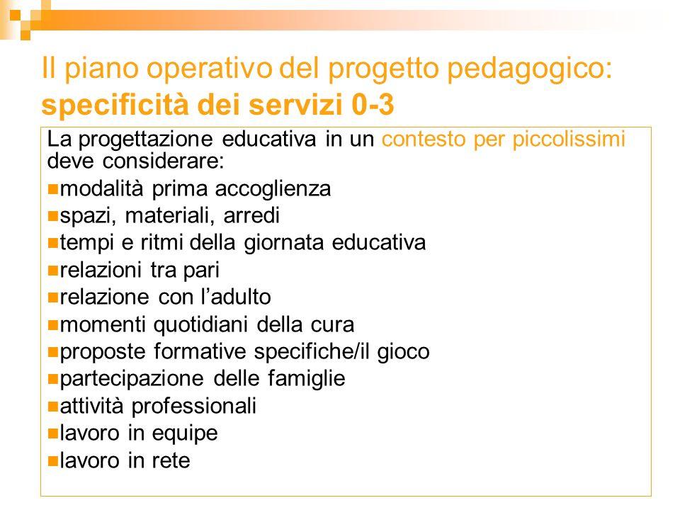 Il piano operativo del progetto pedagogico: specificità dei servizi 0-3
